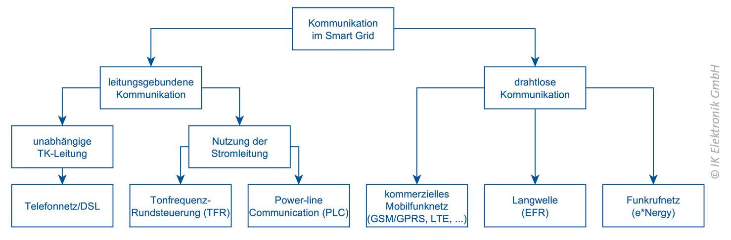 Beste Teile Eines Kesselsystems Ideen - Elektrische Schaltplan-Ideen ...