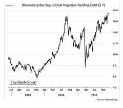 Trading mit fraktale 2021 dem trend oder dem zyklus folgen